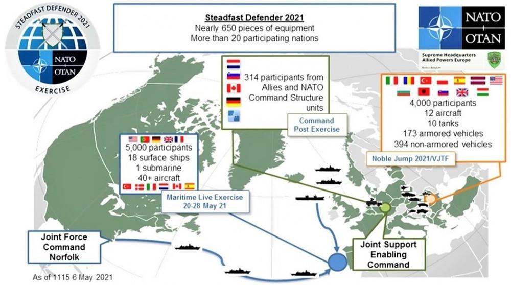 NATO bị cú lừa ngoạn mục của Nga-Belarus: Run sợ, kháng lệnh - Mỹ mất quyền chỉ huy! - Ảnh 2.