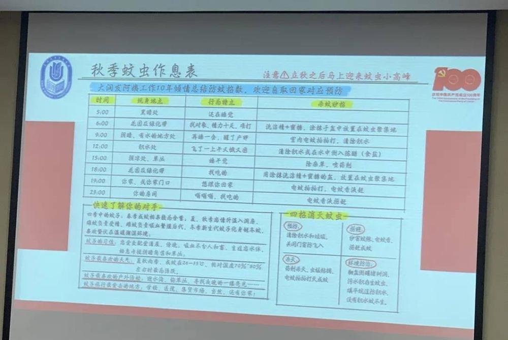 Dũng sĩ diệt muỗi nổi danh ở Trung Quốc: Là nhân viên vệ sinh, tích lũy hơn 13 năm kinh nghiệm, viết hẳn Binh pháp và chỉ cần dùng 1 chiêu là xử lý cả khu phố sạch bóng quân thù - Ảnh 1.