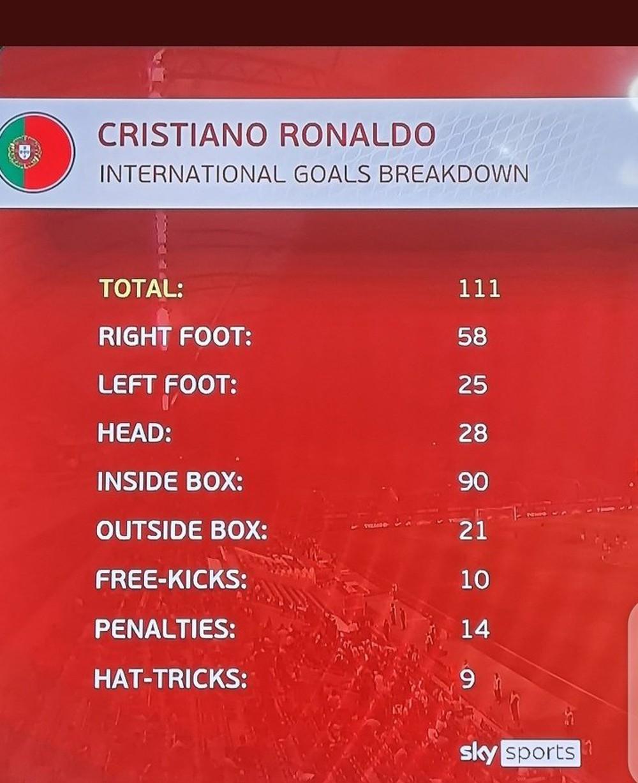 Ronaldo viết tâm thư xúc động sau khi trở thành chân sút vĩ đại nhất cấp ĐTQG - Ảnh 3.
