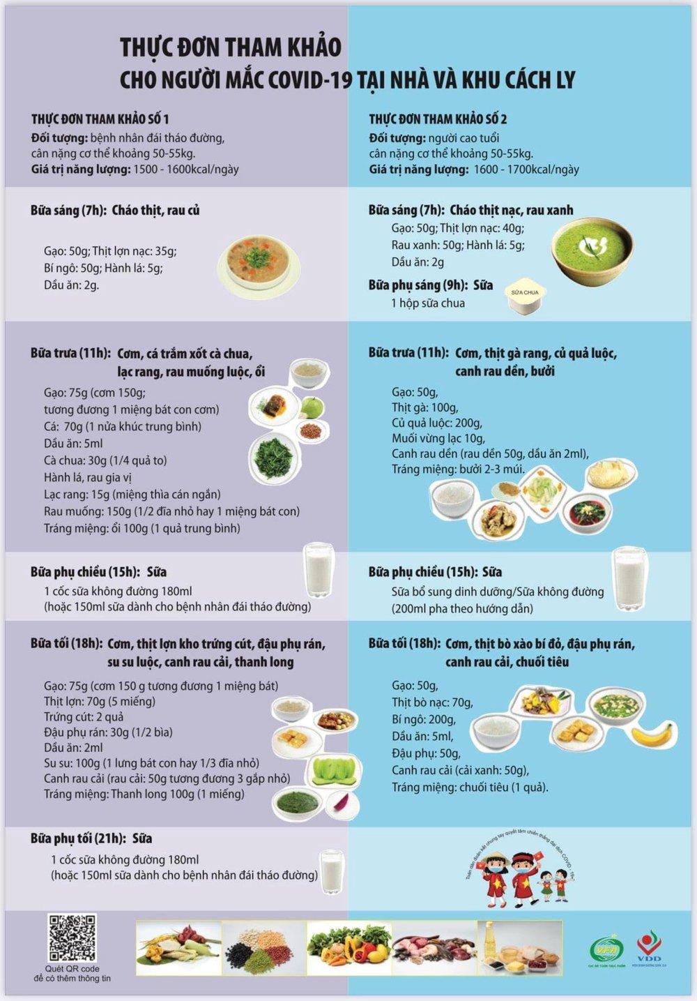 Bộ Y tế khuyến cáo về dinh dưỡng và thực phẩm giúp người mắc COVID-19 nhanh chóng bình phục - Ảnh 2.