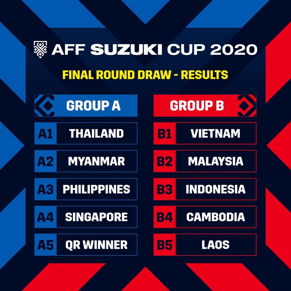 Bảng đấu AFF Cup của tuyển Việt Nam không hề dễ, đừng chủ quan với Lào và Campuchia - Ảnh 1.