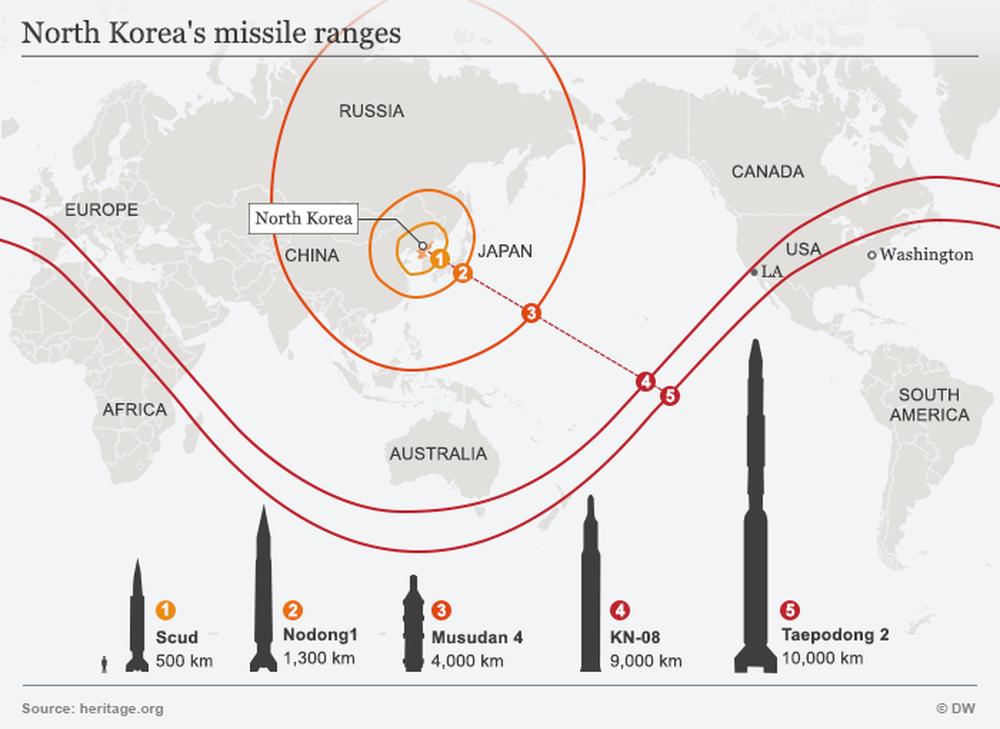 Bất ngờ công nghệ từ tên lửa hành trình mới của Triều Tiên: Vượt qua Iran, tiệm cận Mỹ! - Ảnh 9.