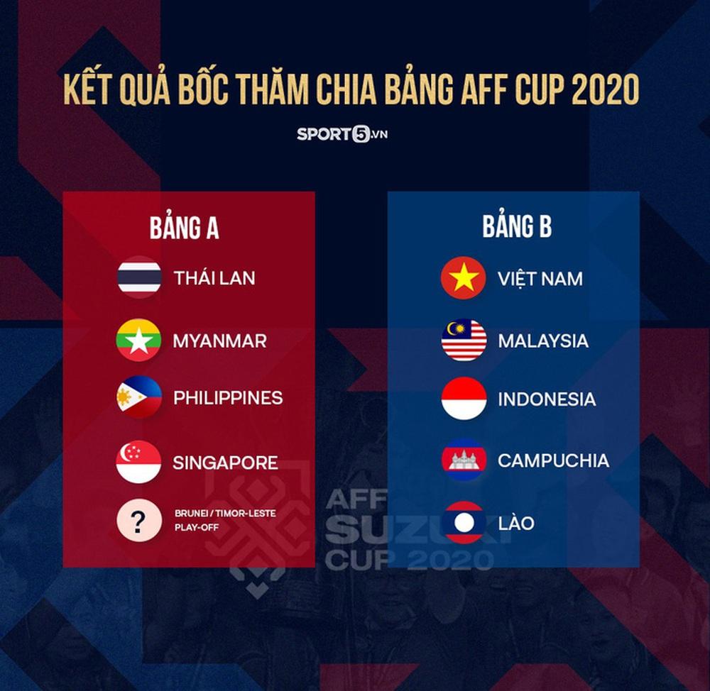 Chuyên gia Phan Anh Tú: Tập trung cho vòng loại World Cup, Việt Nam nên trẻ hoá lực lượng tại AFF Cup 2020 - Ảnh 1.