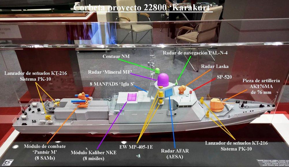 Hải quân Việt Nam sẽ chọn tàu tên lửa Karakurt, hình thành cặp song sát cùng Molniya? - Ảnh 3.