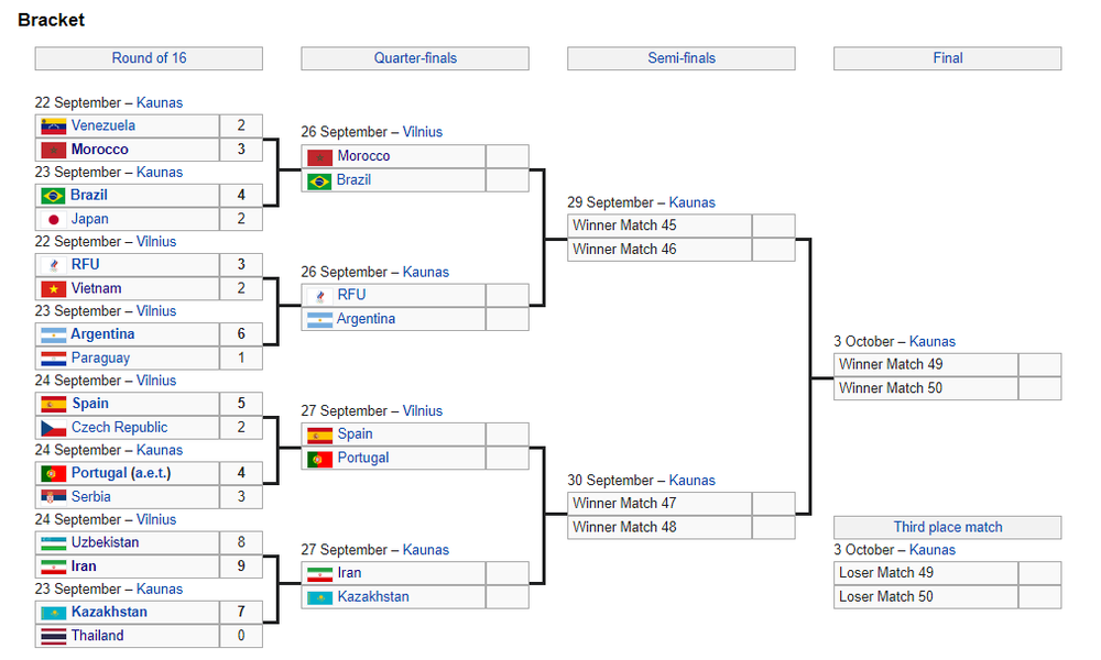 Hàng loạt đại gia tim đập chân run ở World Cup, chật vật vào Tứ kết - Ảnh 4.