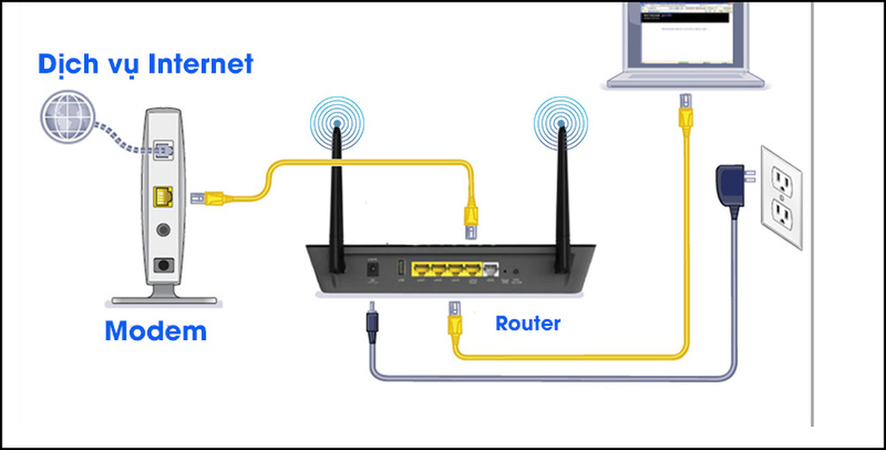 Cách kết nối wifi cho Laptop Win 8, 10 và Macbook từ A - Z - Ảnh 12.