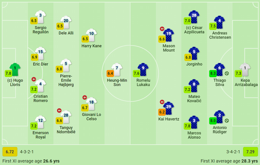 Chelsea chi 103,5 triệu bảng để có Lukaku, nhưng như vậy liệu đã đủ hay chưa? - Ảnh 1.