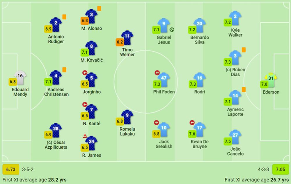 Chelsea chi 103,5 triệu bảng để có Lukaku, nhưng như vậy liệu đã đủ hay chưa? - Ảnh 2.