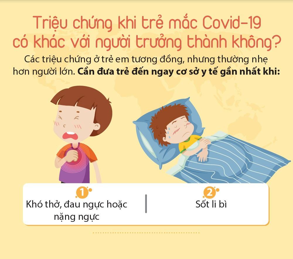 Những triệu chứng COVID-19 phổ biến thường gặp nhất ở trẻ em - Ảnh 2.