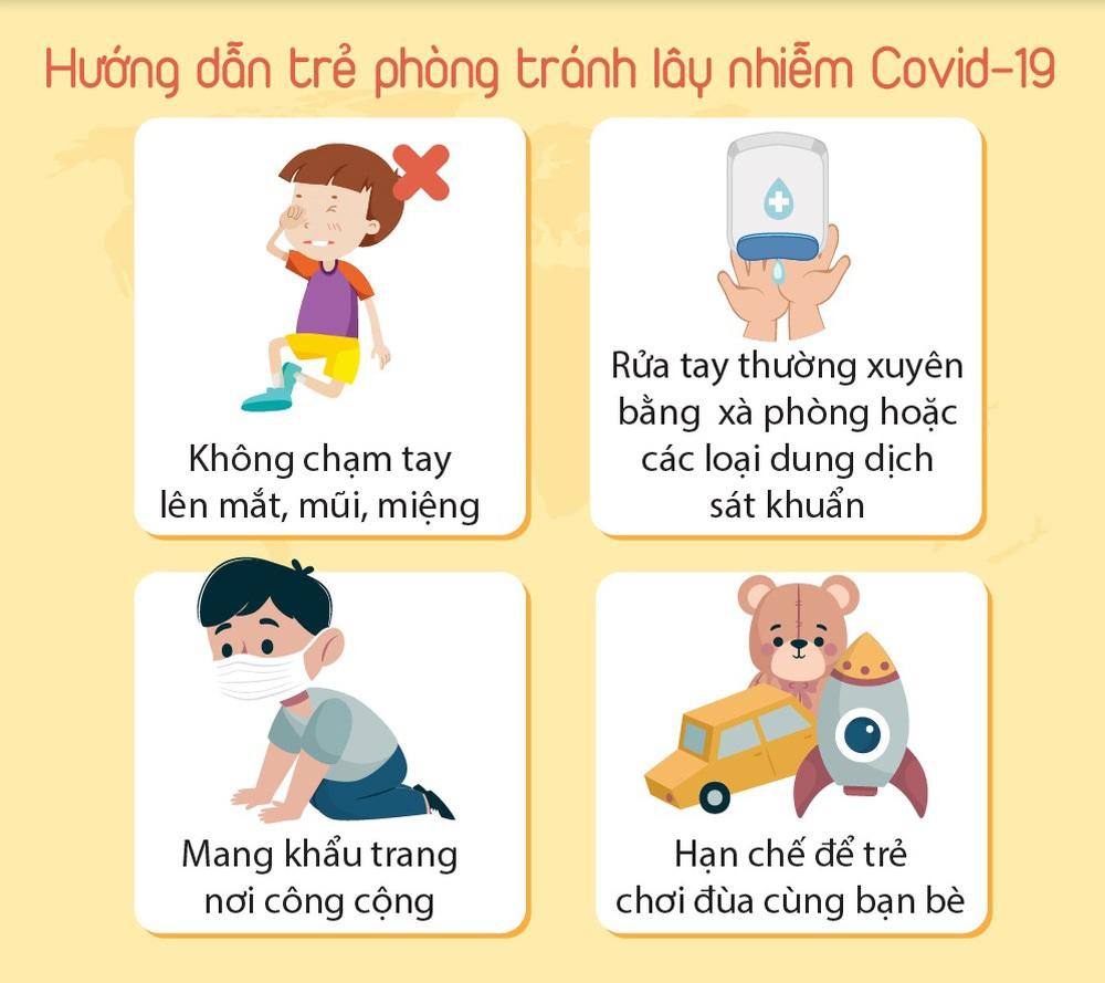 Những triệu chứng COVID-19 phổ biến thường gặp nhất ở trẻ em - Ảnh 4.