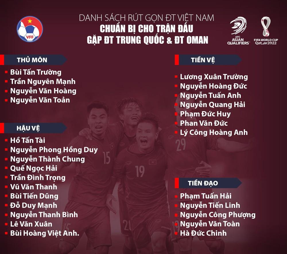 Công Phượng hợp để làm cầu thủ dự bị, hiệp 2 vào sân và tạo đột biến trước Trung Quốc - Ảnh 1.