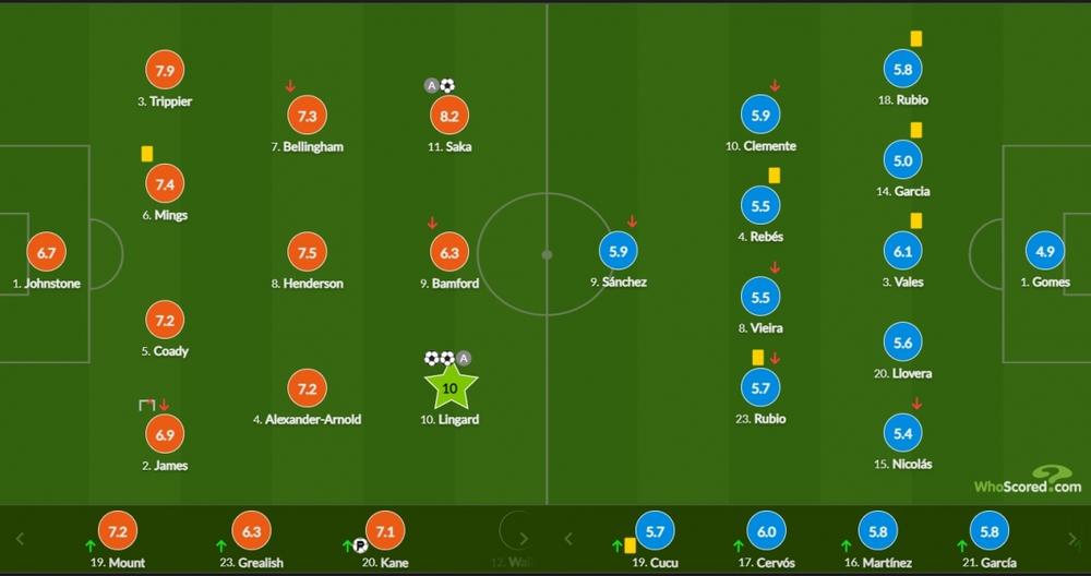Lingard gây sốt với màn trình diễn 10 điểm và pha ăn mừng như Ronaldo - Ảnh 9.