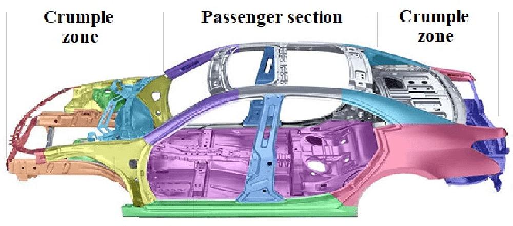 Vụ VinFast Lux SA2.0 tai nạn ở Quảng Ninh: Bí mật nào giúp VinFast Lux SA2.0 dù 'tan tành' phần đầu nhưng cabin không hề hấn? - Ảnh 2.