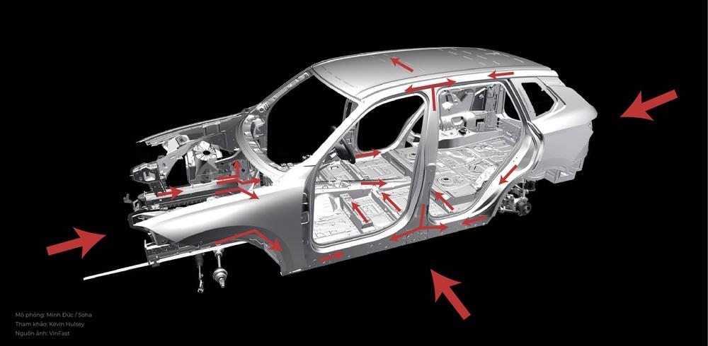 Vụ VinFast Lux SA2.0 tai nạn ở Quảng Ninh: Bí mật nào giúp VinFast Lux SA2.0 dù 'tan tành' phần đầu nhưng cabin không hề hấn? - Ảnh 3.