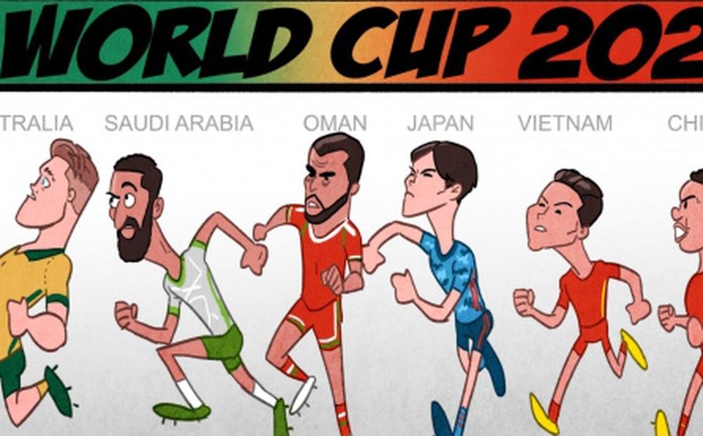 Biếm họa 24h: ĐT Việt Nam căng mình đua vé dự World Cup 2022