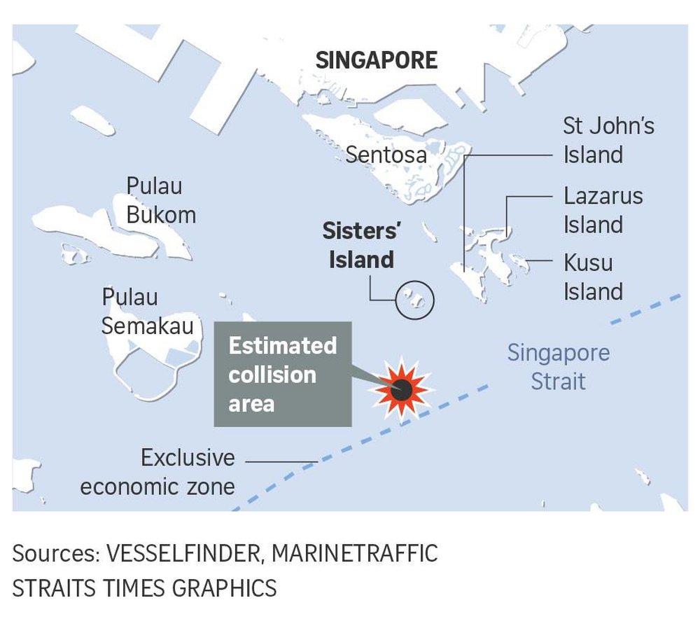 Hai tàu đâm nhau ngoài khơi Singapore: 7 người bị thương, 5 người mất tích - Ảnh 1.
