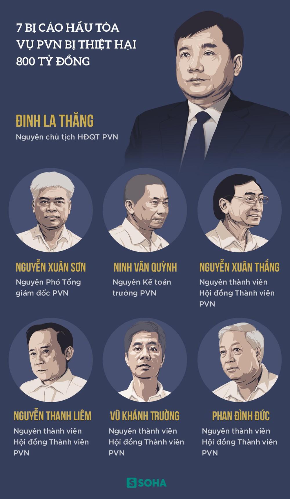 Xử vụ PVN thất thoát 800 tỷ đồng: Cách ly ông Đinh La Thăng để xét hỏi các bị cáo - Ảnh 13.