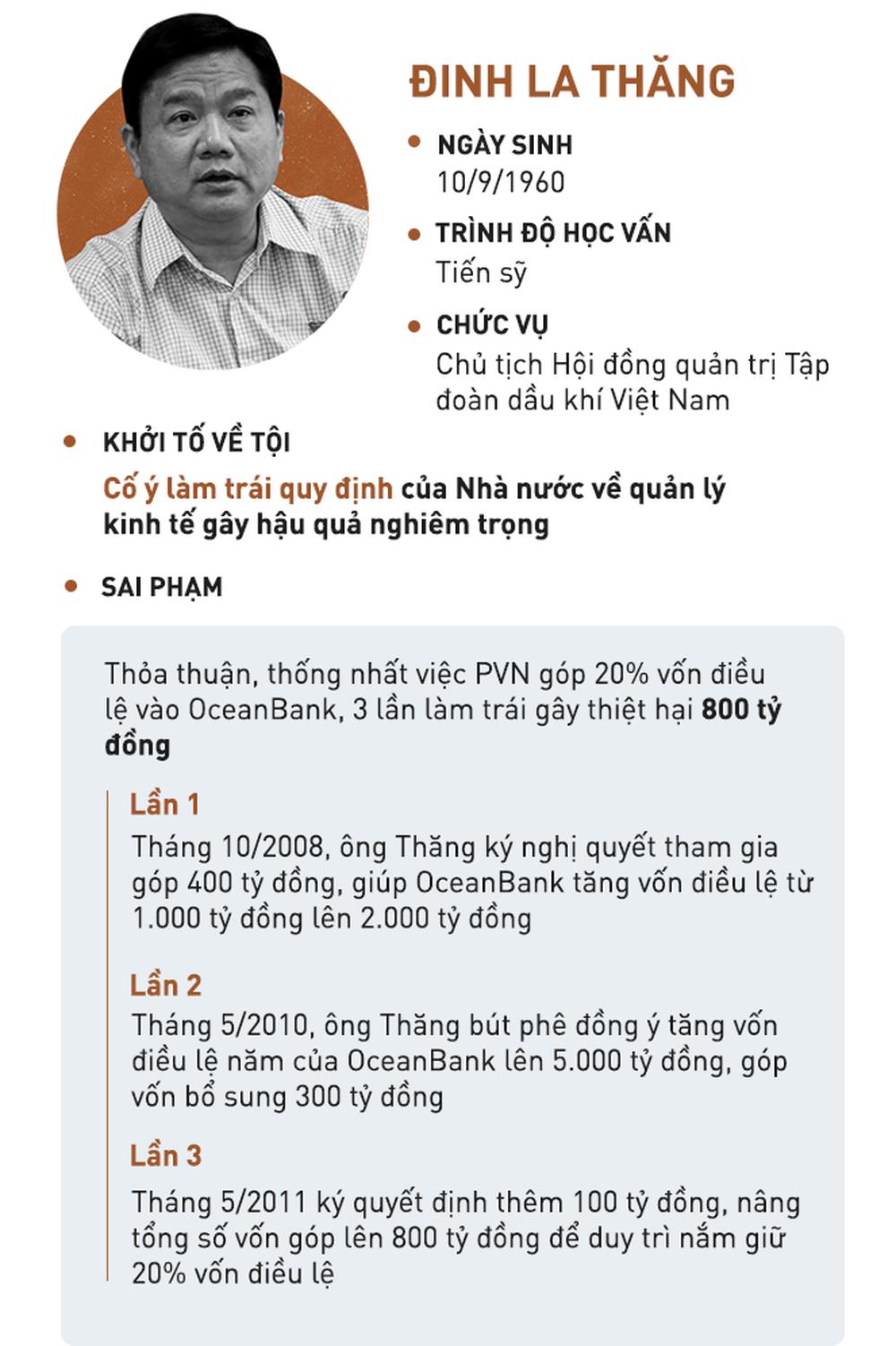 Xử vụ PVN thất thoát 800 tỷ đồng: Cách ly ông Đinh La Thăng để xét hỏi các bị cáo - Ảnh 6.