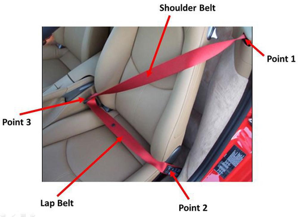 Thắt dây an toàn trên ô tô quan trọng thế nào?   - Ảnh 1.