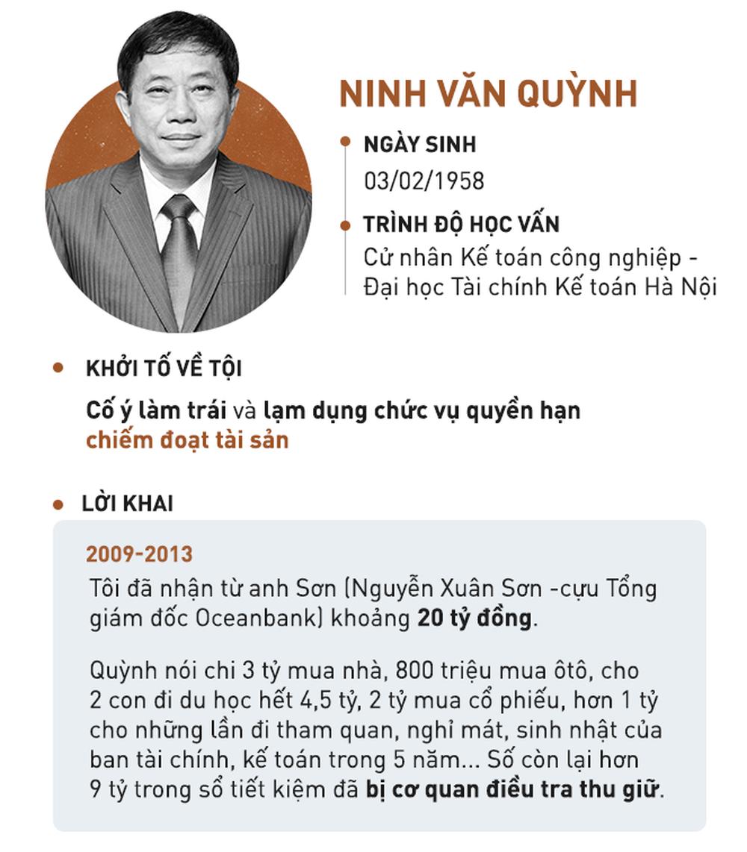 Chủ tịch Thăng đang rất nóng giận nên cứ chuyển tiền trước rồi sẽ hoàn thiện - Ảnh 1.