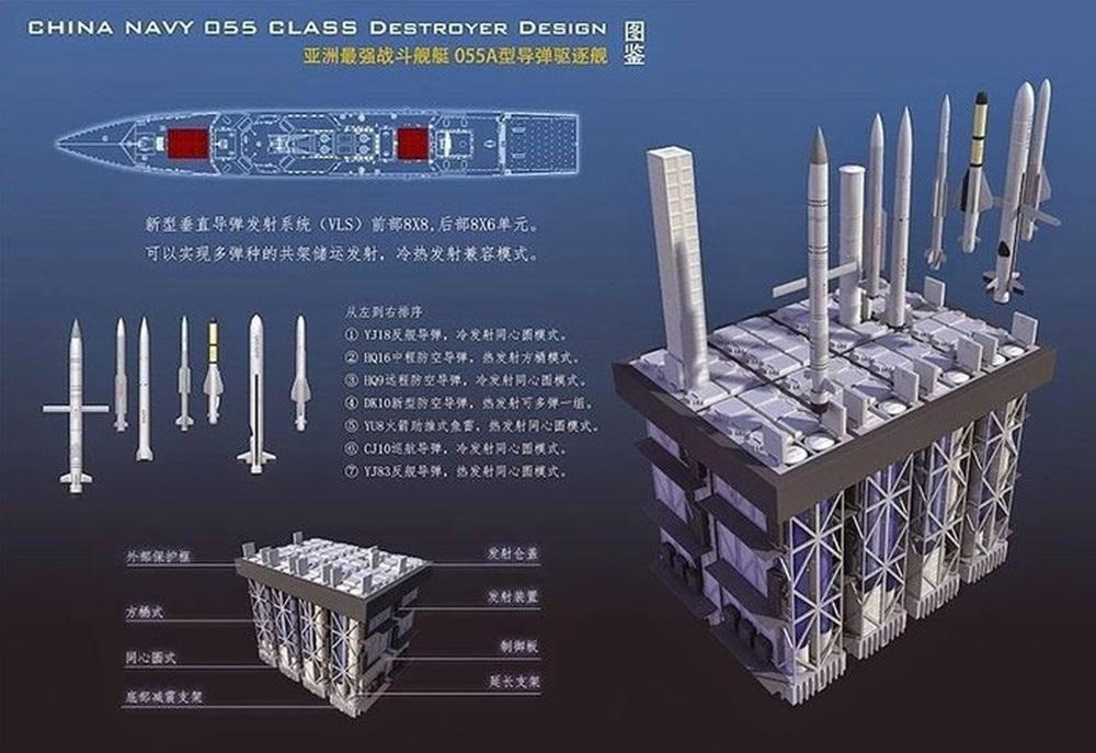 Hãy quên tàu sân bay Trung Quốc đi: Đây mới là át chủ bài đối đầu tàu chiến Mỹ? - Ảnh 4.