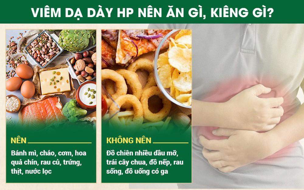 Vi khuẩn HP là gì? Phác đồ điều trị viêm dạ dày HP dương tính hiệu quả     - Ảnh 4.