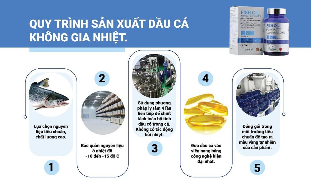 Phân biệt các phương pháp chiết xuất dầu cá