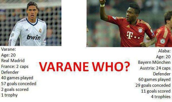 Varene đã là gì? Xem lại thông số đi nhé