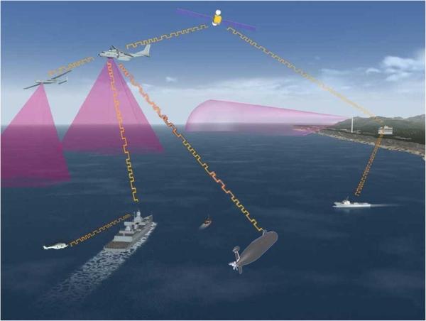 Sơ đồ quản lý điều hành lực lượng hạm đội (model 3D)