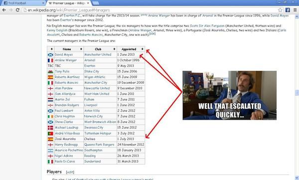 Sự bá đạo của wiki
