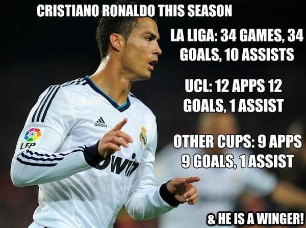 Vâng, Ronaldo chỉ là một tiền vệ cánh