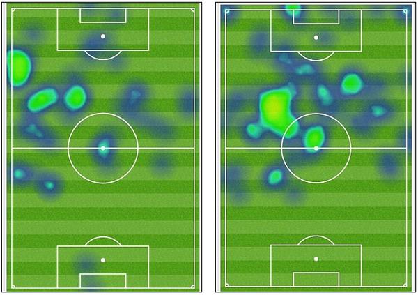 Tuy được xếp ở vị trí tiền đạo cánh trái nhưng Neymar (sơ đồ bên phải) lại thường xuyên chiếm khoảng không ở vị trí giữa sân và thi đấu khá mờ nhạt