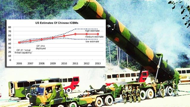 Biểu đồ cho thấy số lượng ngày càng gia tăng của tên lửa đạn đạo liên lục địa Trung Quốc