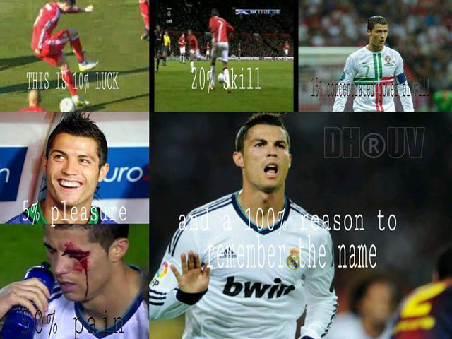 Lý do Cris Ronaldo xứng đáng được ngưỡng mộ