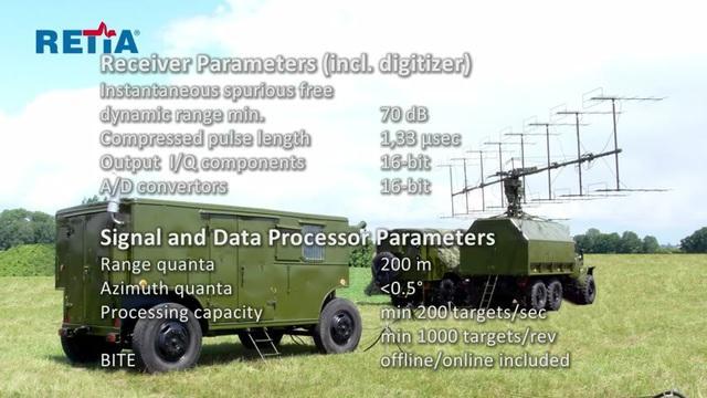 Một số tham số kỹ thuật của đài ra đa P-18 cải tiến.