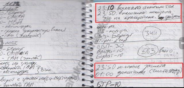 Trang sổ tay được cho là ghi lại hành trình theo dõi và hành hung nữ nhà báo Chornovol.