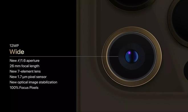 Khám phá hệ thống camera 3 ống kính mới trên iPhone 12 - Ảnh 4.