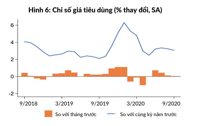 Bức tranh kinh tế vĩ mô Việt Nam có gì mới?  - Ảnh 4.