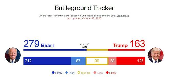Tổng thống Trump và ông Joe Biden chuẩn bị bước vào vòng đối mặt cuối cùng trước Ngày bầu cử - Ảnh 2.
