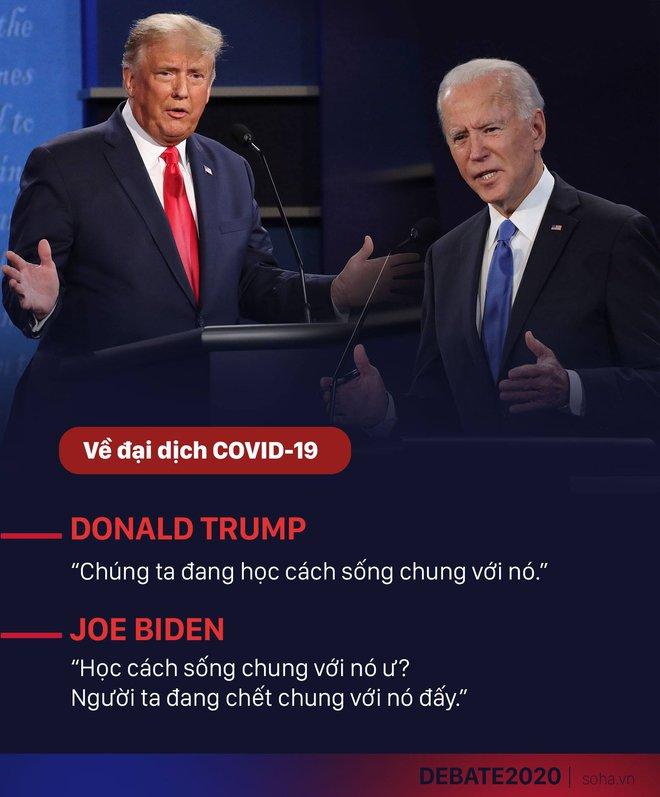 Tranh luận trực tiếp: Loạt chỉ số cho thấy ông Trump tấn công mạnh mẽ, vượt trội ông Biden - Ảnh 1.
