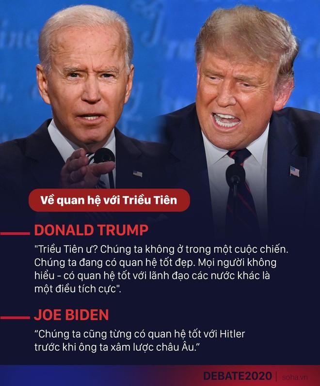 Tranh luận trực tiếp: Loạt chỉ số cho thấy ông Trump tấn công mạnh mẽ, vượt trội ông Biden - Ảnh 3.