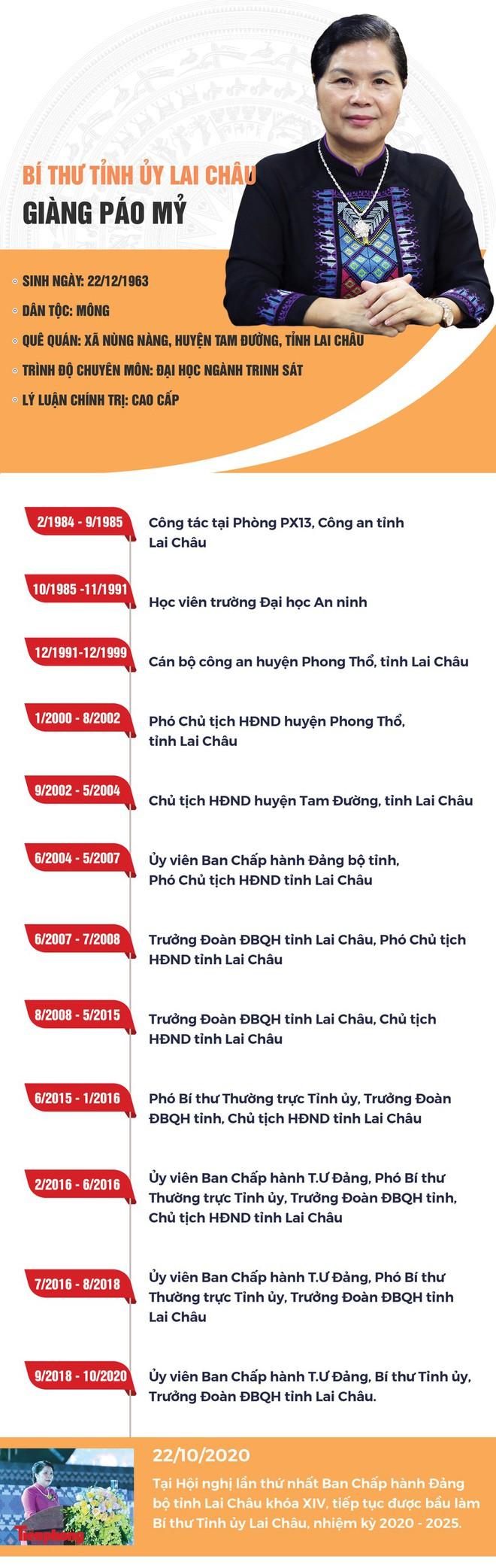 Chân dung nữ Bí thư Tỉnh ủy Lai Châu trưởng thành từ ngành công an - Ảnh 1.
