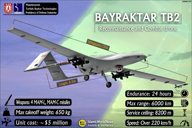 Cận cảnh UAV sát thủ Bayraktar TB2 do Thổ Nhĩ Kỳ sản xuất và được sử dụng ở Karabakh - Ảnh 3.