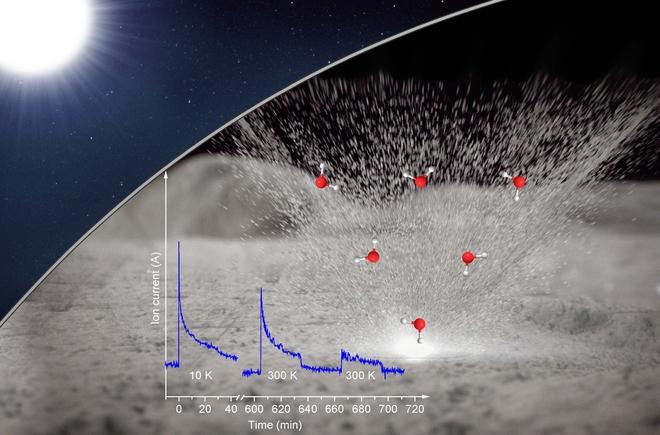 NASA thấy nước trên Mặt Trăng: Sứ mệnh vĩ đại tiếp theo là gì? - Ảnh 2.