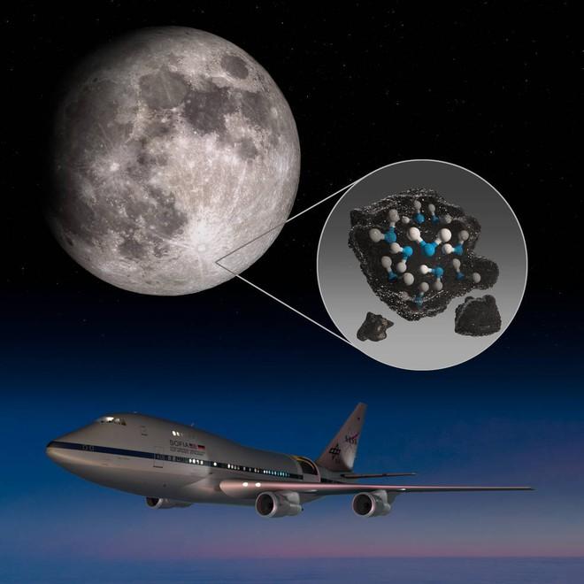 Phát hiện đột phá của NASA: Thứ loài người mong chờ nhất là đây, cơ hội ngàn vàng mở ra - Ảnh 2.