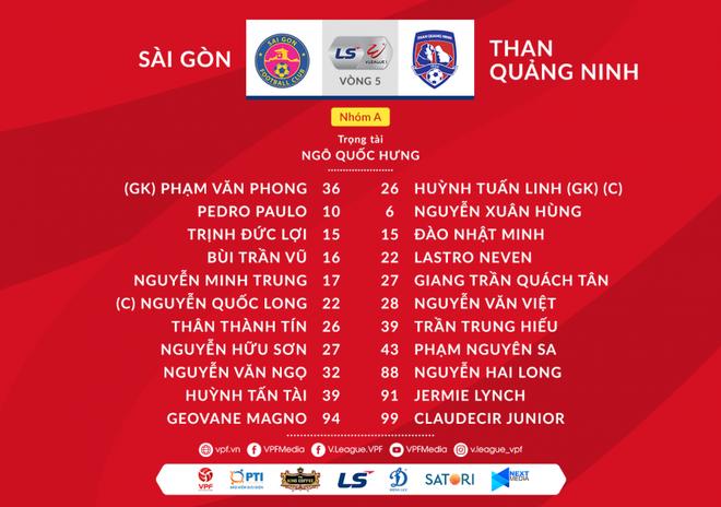 KẾT THÚC Viettel 0-0 Hà Nội FC: ĐKVĐ không thể có quyền tự quyết chức vô địch - Ảnh 2.