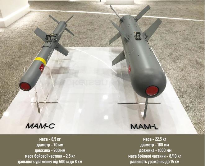 Xung đột Armenia - Azerbaijan giúp UAV Thổ nổi như cồn, Ankara có ngay hợp đồng khủng - Ảnh 3.