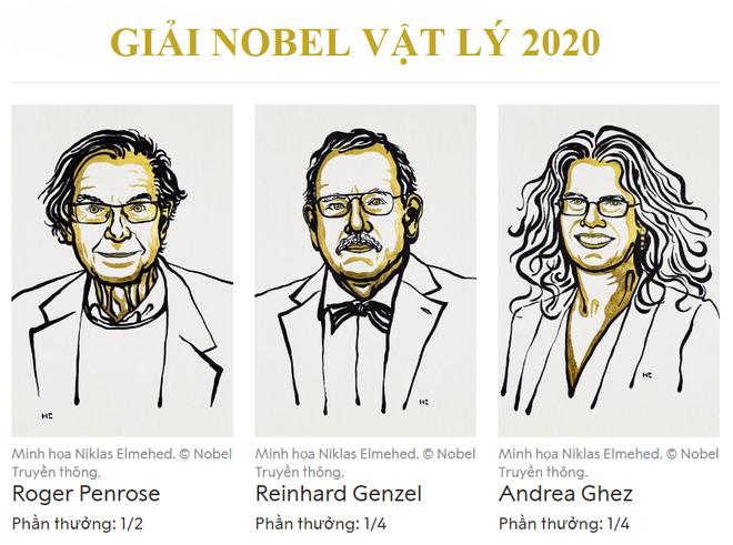 Nobel Vật lý 2020: Vinh danh những bậc thầy chứng minh tiên đoán của Einstein là đúng! - Ảnh 2.