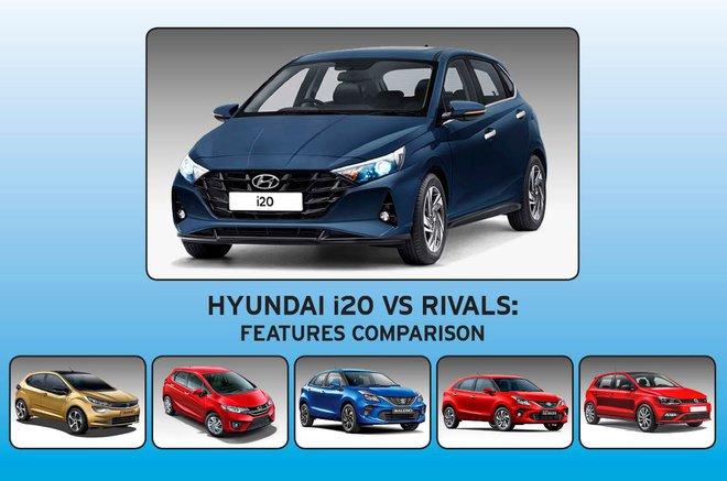 Hyundai i20 giá từ 211 triệu đồng có gì để đấu với các đối thủ? - Ảnh 1.