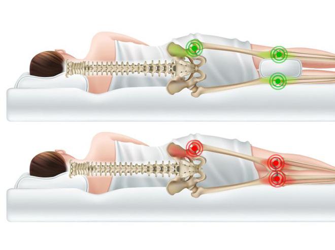 Khi ngủ, kẹp gối ở vị trí này vừa dễ ngủ vừa cực tốt cho sức khoẻ: Tốt nhất cho tuần hoàn máu - Ảnh 5.